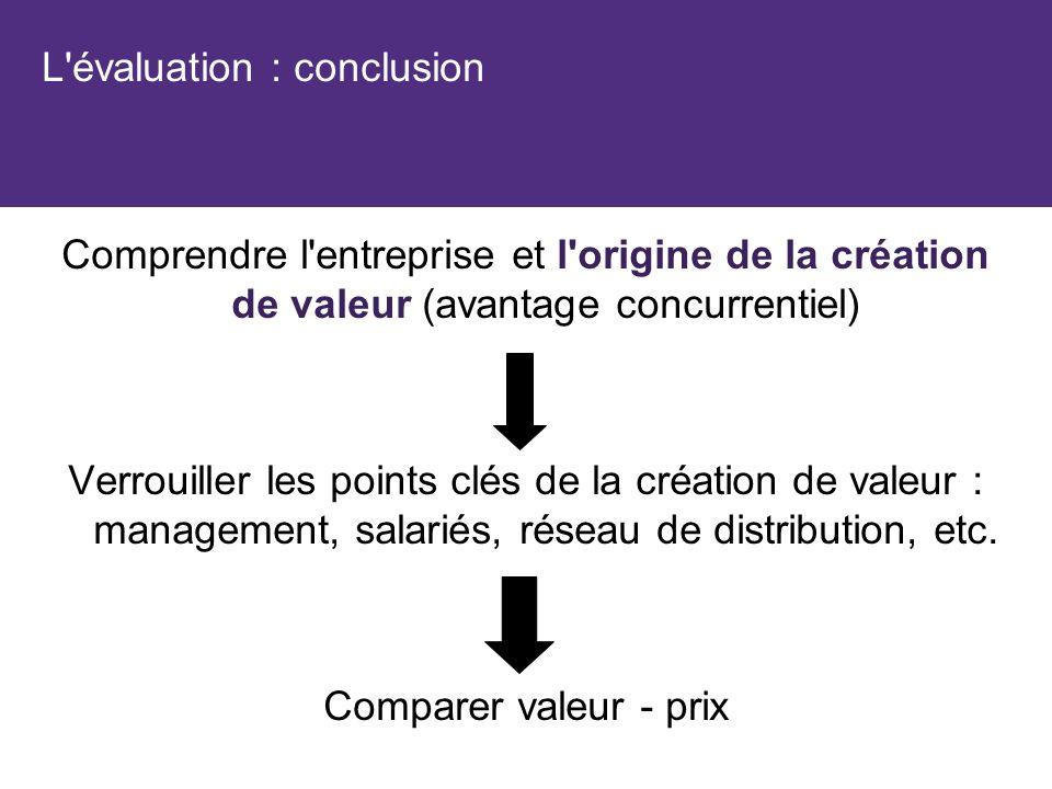 L évaluation : conclusion