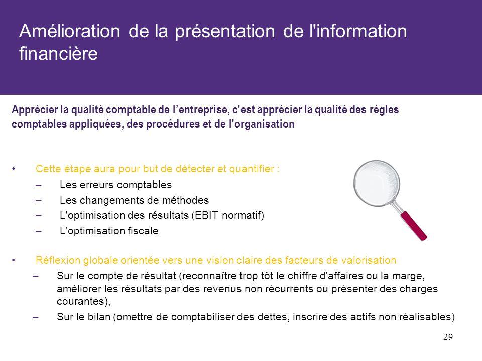 Amélioration de la présentation de l information financière