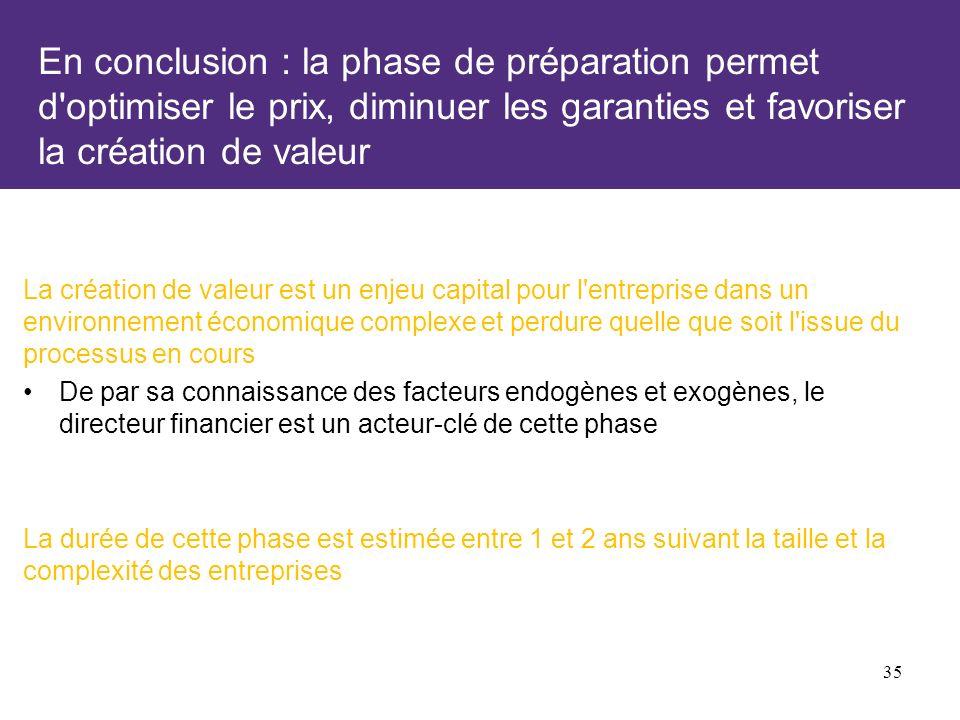 En conclusion : la phase de préparation permet d optimiser le prix, diminuer les garanties et favoriser la création de valeur
