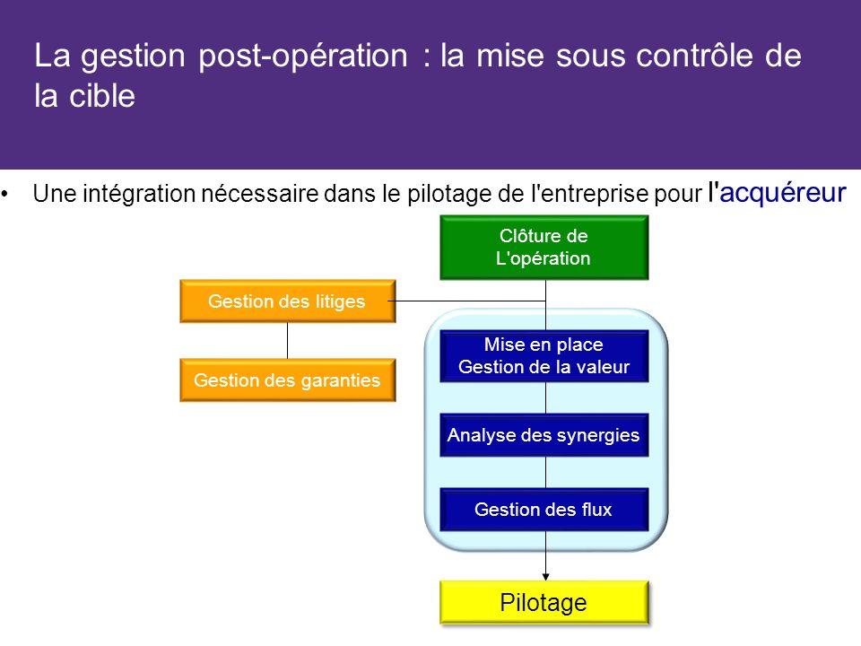 La gestion post-opération : la mise sous contrôle de la cible