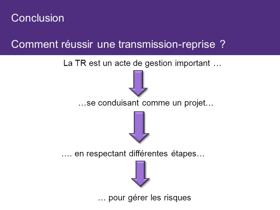 Conclusion Comment réussir une transmission-reprise