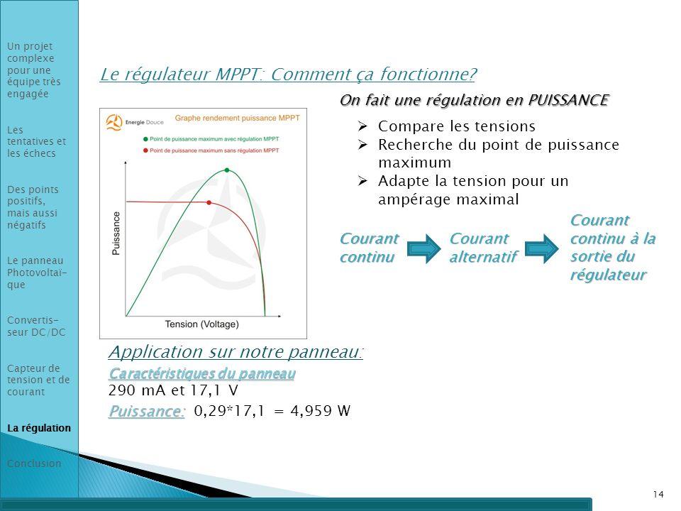 Le régulateur MPPT: Comment ça fonctionne