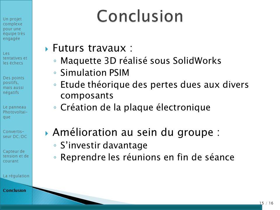 Conclusion Futurs travaux : Amélioration au sein du groupe :