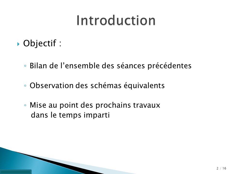 Introduction Objectif : Bilan de l'ensemble des séances précédentes