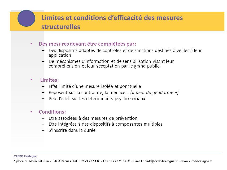 Limites et conditions d'efficacité des mesures structurelles