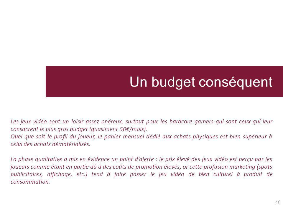 Un budget conséquent