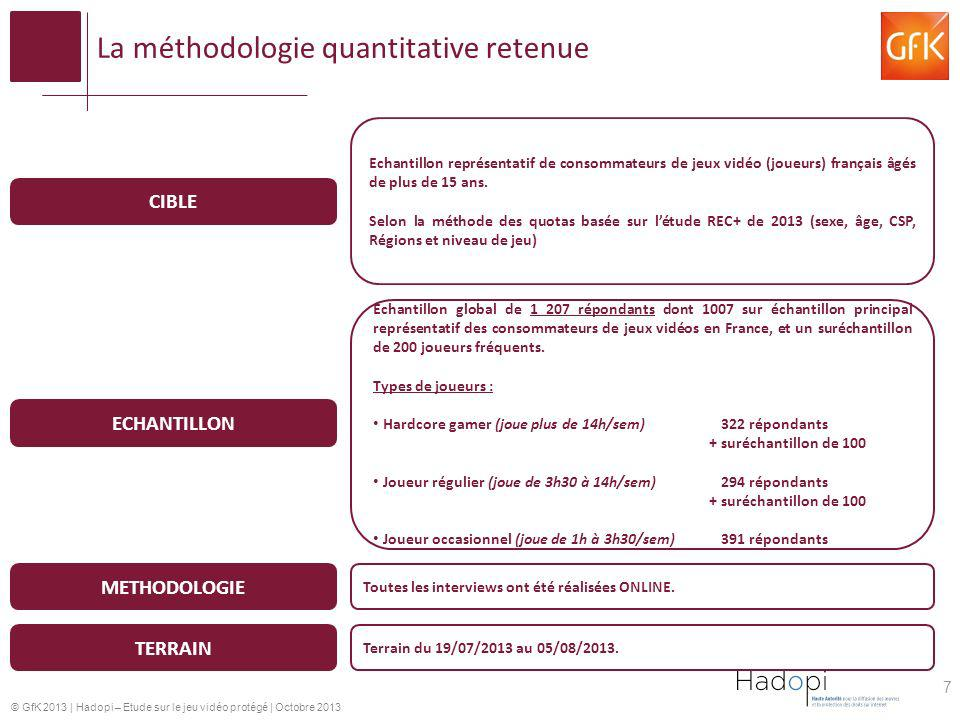 La méthodologie quantitative retenue