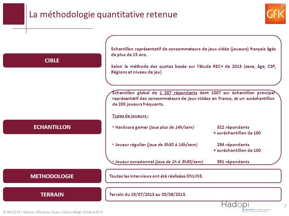 La méthodologie quantitative retenue