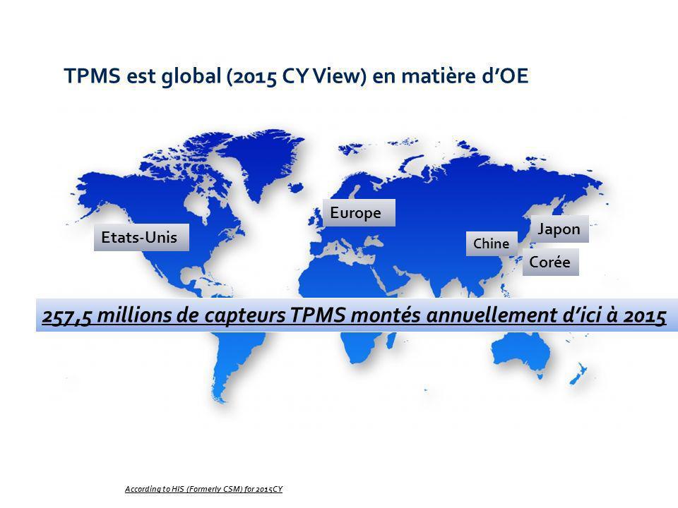 TPMS est global (2015 CY View) en matière d'OE
