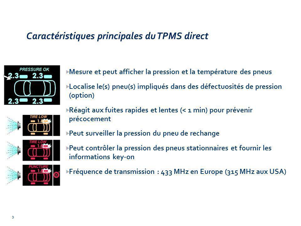 Caractéristiques principales du TPMS direct