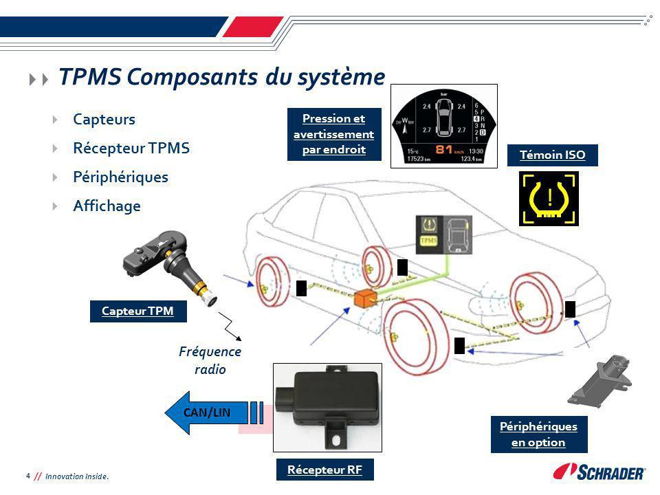 TPMS Composants du système