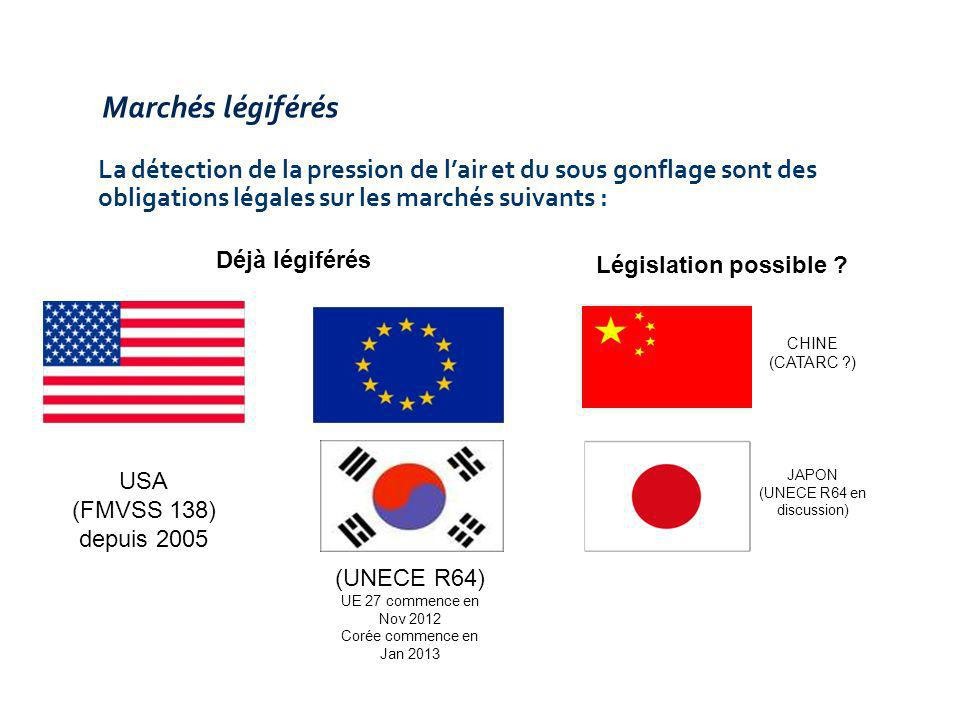 (UNECE R64 en discussion)