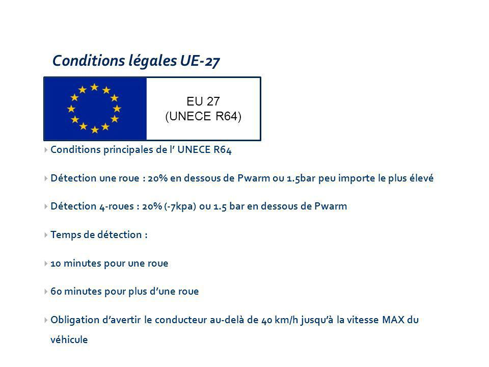 Conditions légales UE-27