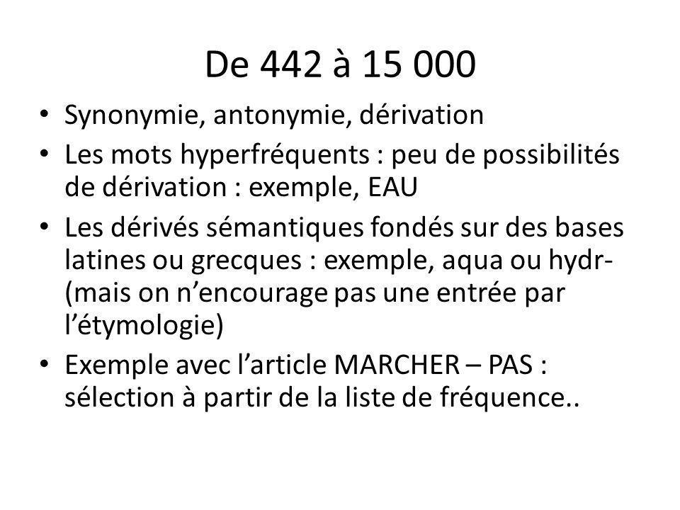 De 442 à 15 000 Synonymie, antonymie, dérivation