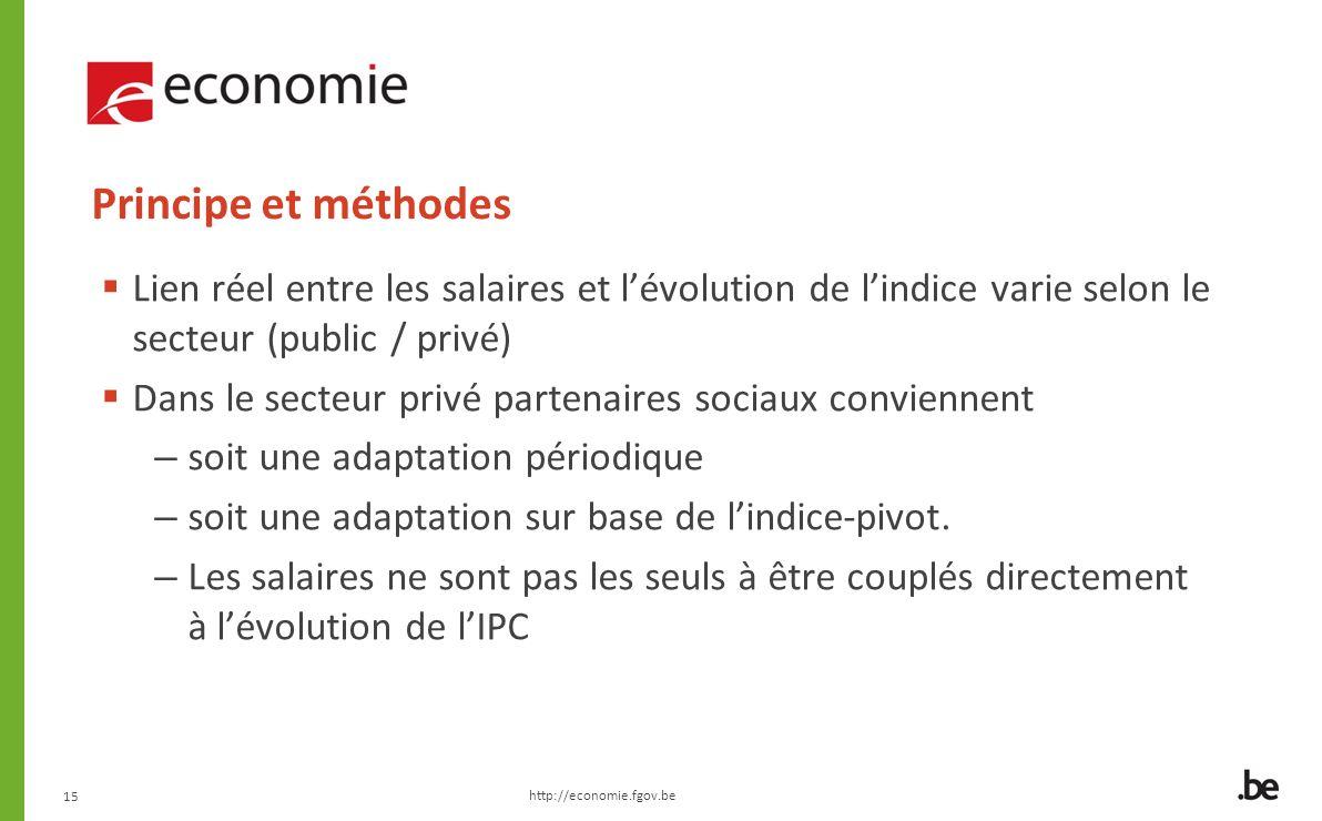 Principe et méthodes Lien réel entre les salaires et l'évolution de l'indice varie selon le secteur (public / privé)