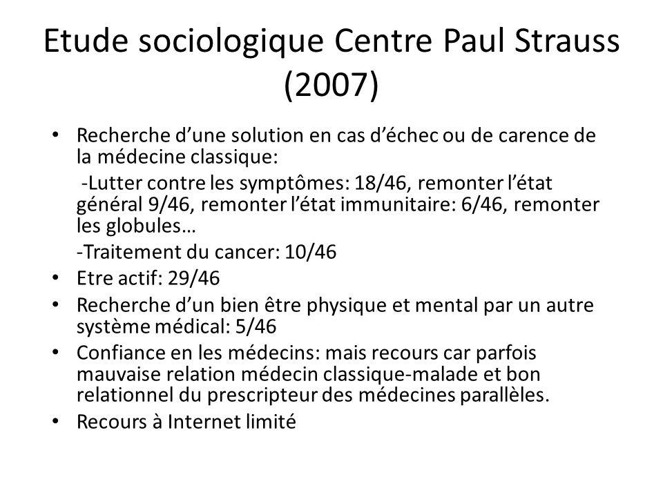 Etude sociologique Centre Paul Strauss (2007)