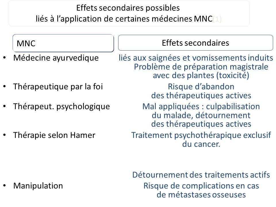 Effets secondaires possibles liés à l'application de certaines médecines MNC(1)