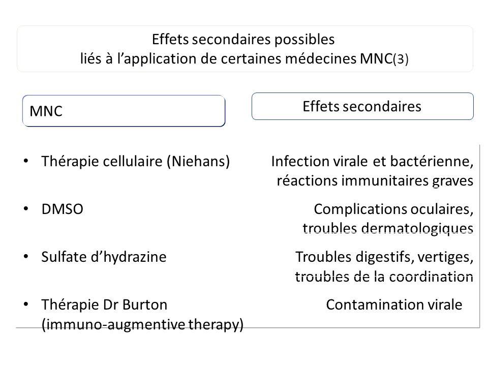 Effets secondaires possibles liés à l'application de certaines médecines MNC(3)