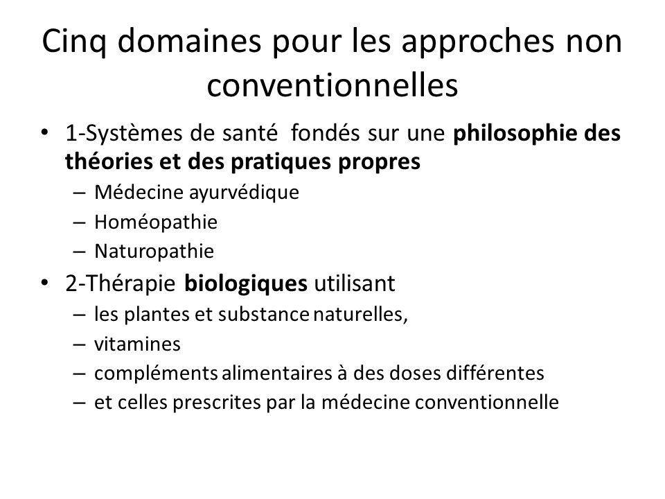 Cinq domaines pour les approches non conventionnelles