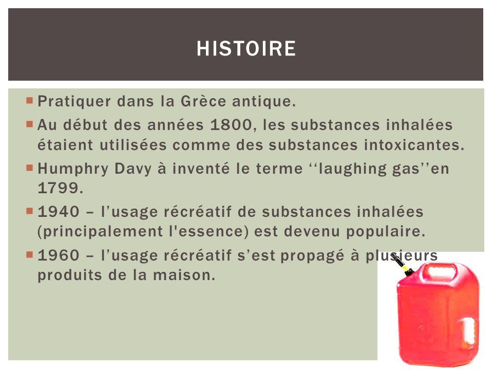 Histoire Pratiquer dans la Grèce antique.