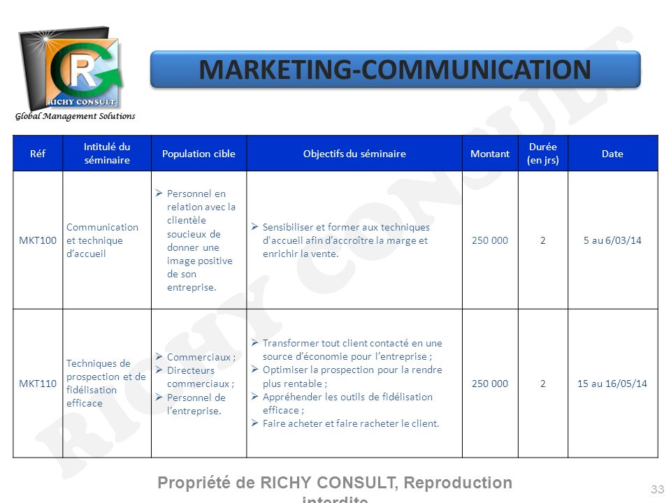 RICHY CONSULT MARKETING-COMMUNICATION