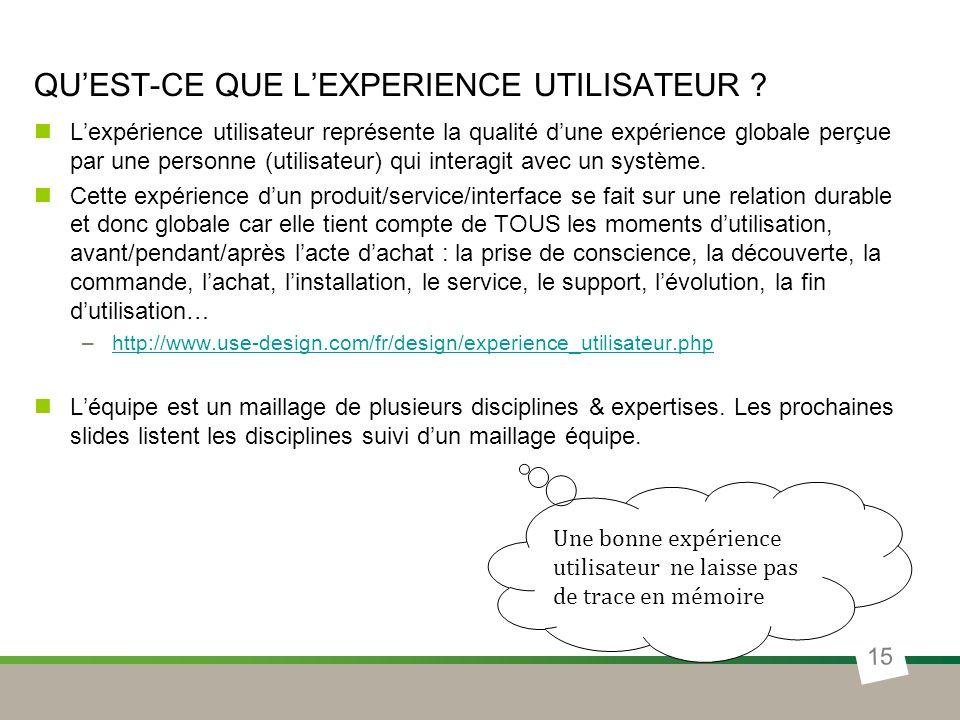 Qu'est-ce que l'experience utilisateur