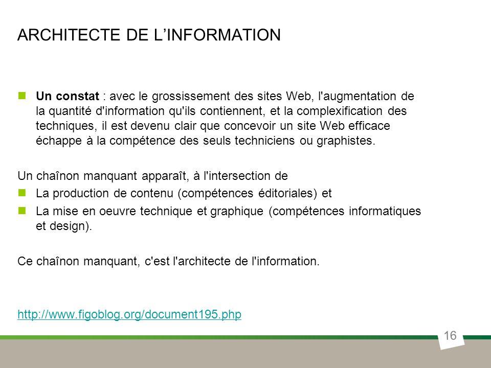 Architecte de l'information
