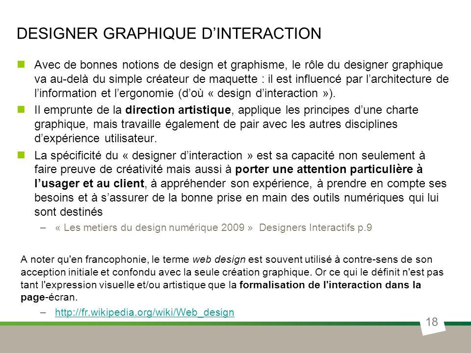 Designer graphique D'interaction