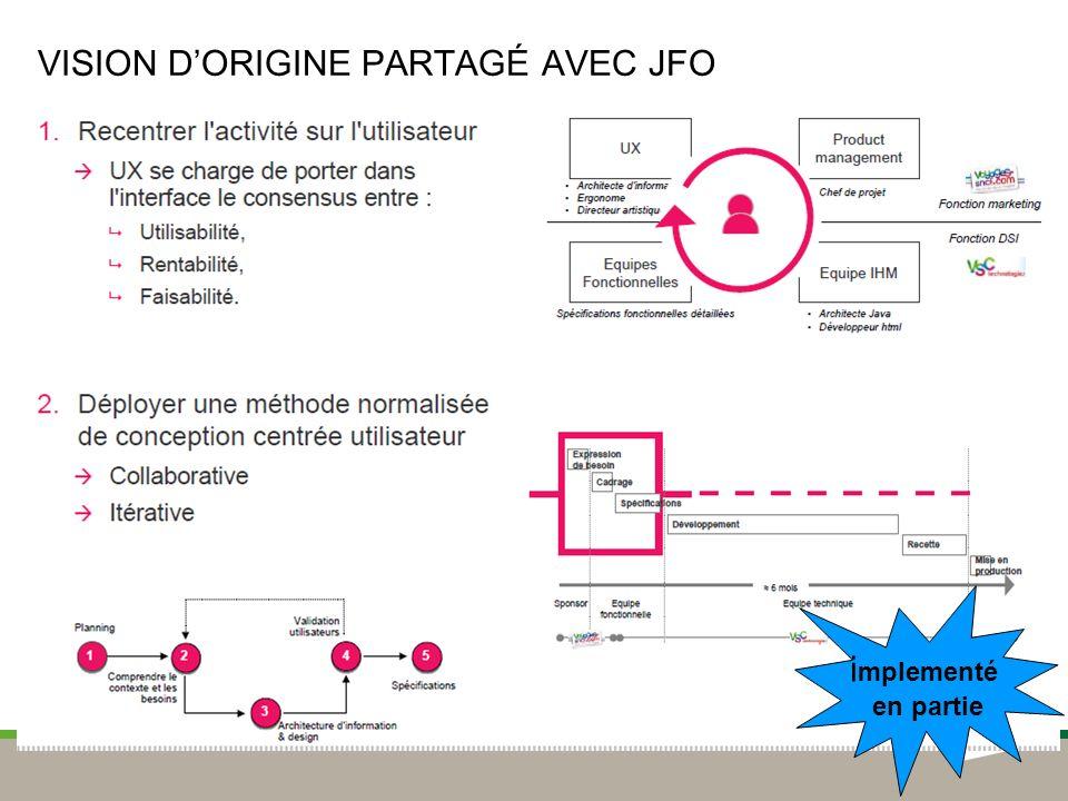 Vision d'origine partagé avec JFO