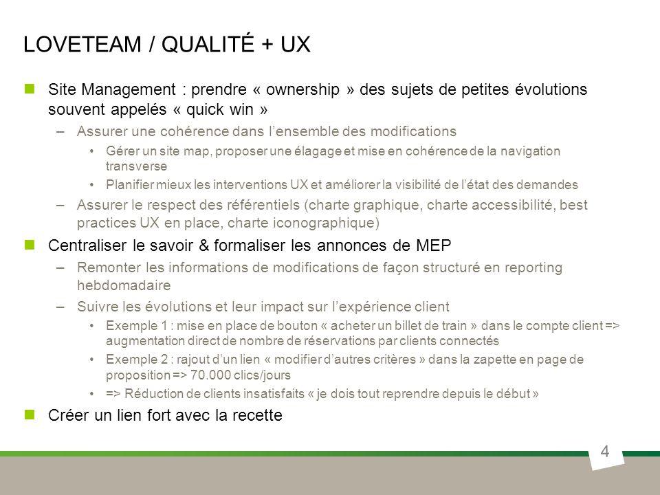 Loveteam / qualité + UX Site Management : prendre « ownership » des sujets de petites évolutions souvent appelés « quick win »