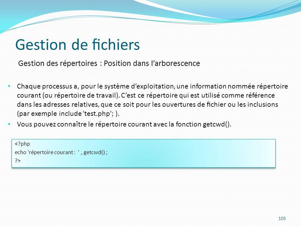 Gestion de fichiers Gestion des répertoires : Position dans l'arborescence.