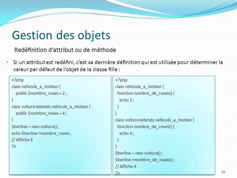 Gestion des objets Redéfinition d'attribut ou de méthode