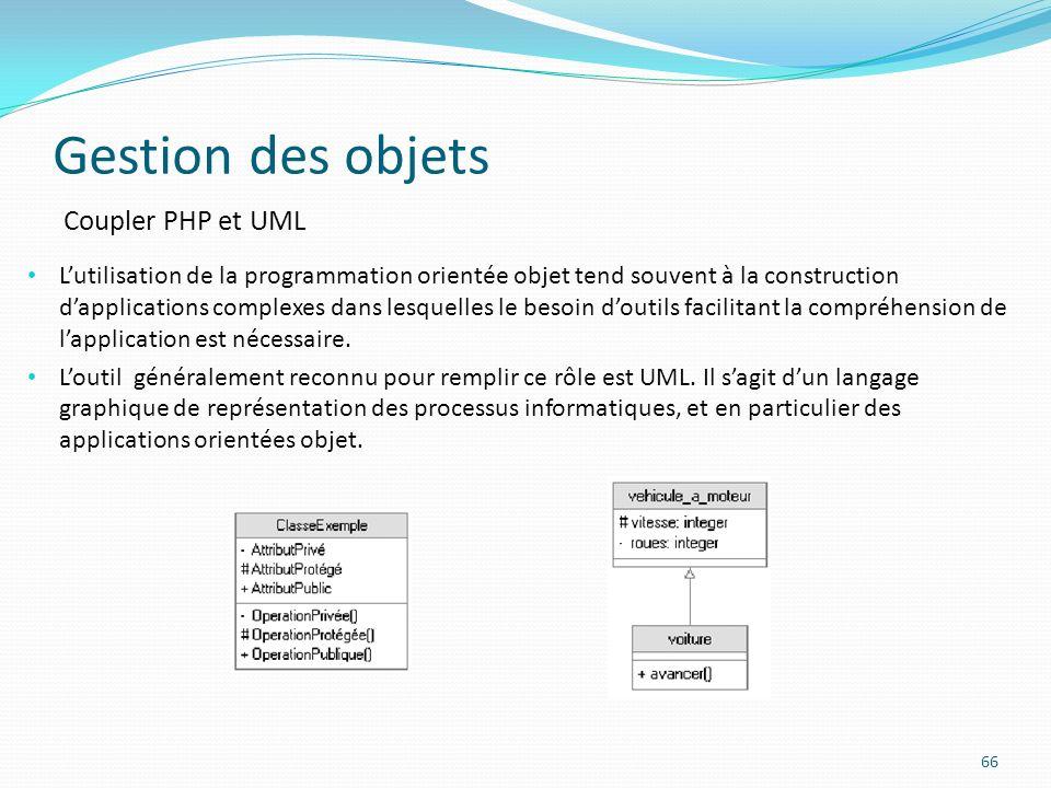 Gestion des objets Coupler PHP et UML
