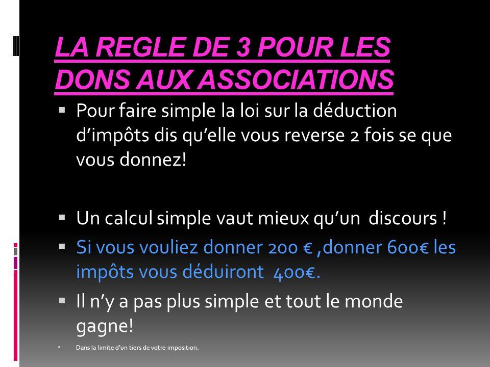 LA REGLE DE 3 POUR LES DONS AUX ASSOCIATIONS