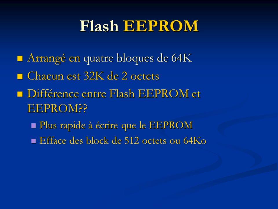 Flash EEPROM Arrangé en quatre bloques de 64K