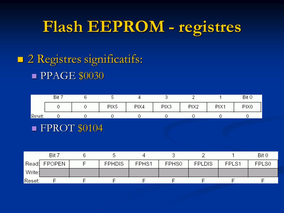 Flash EEPROM - registres