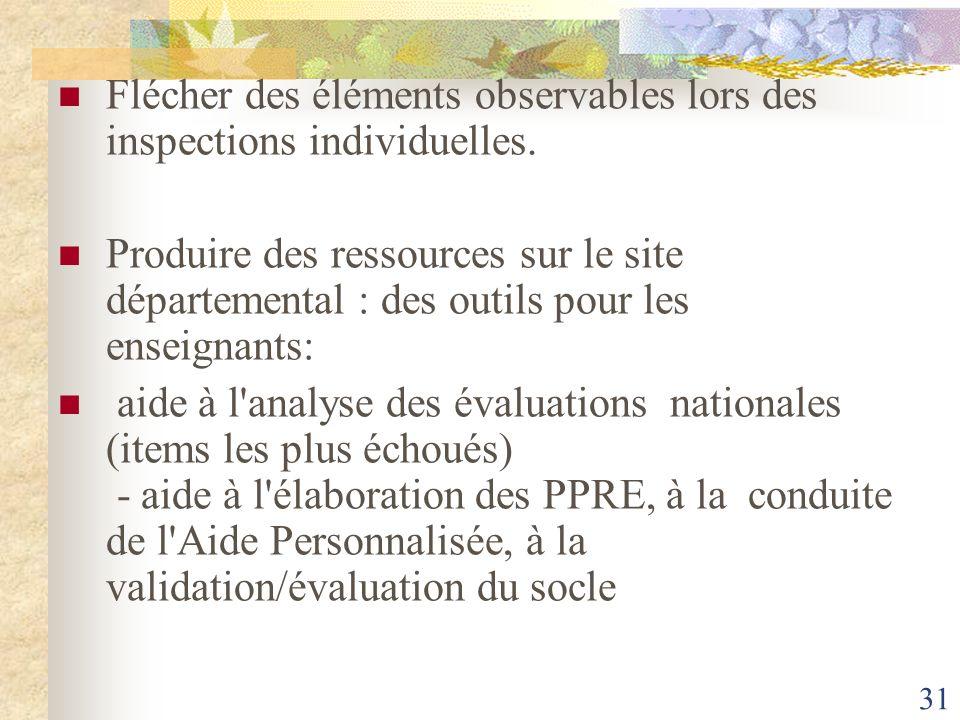 Flécher des éléments observables lors des inspections individuelles.