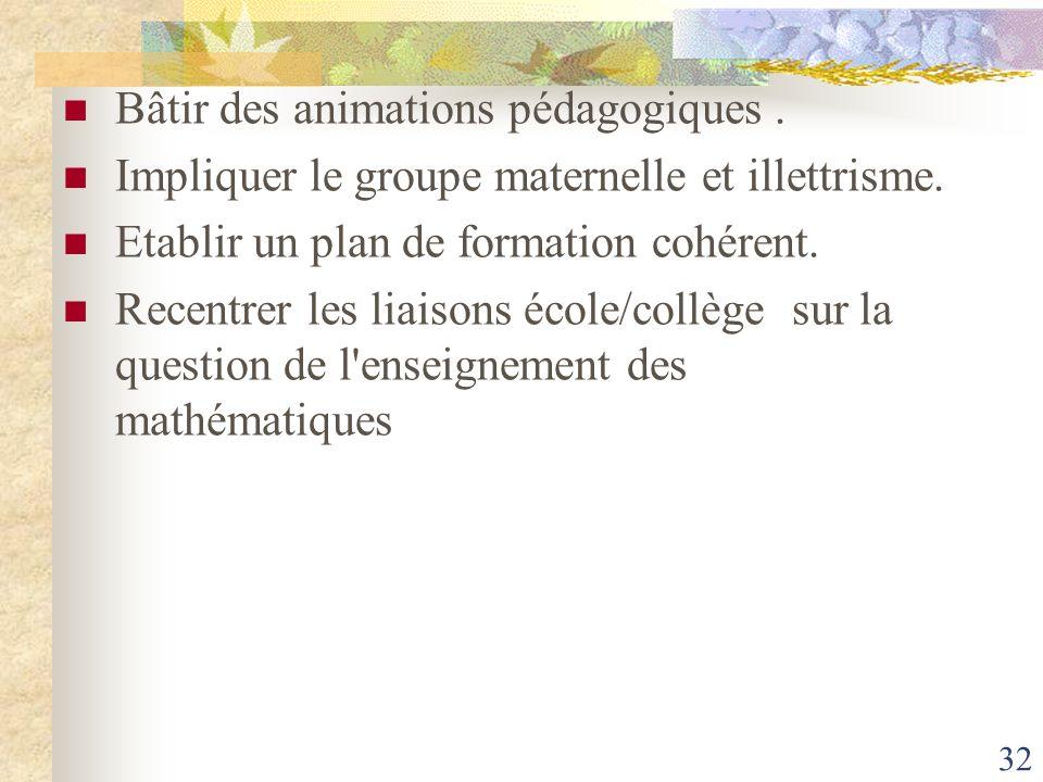 Bâtir des animations pédagogiques .