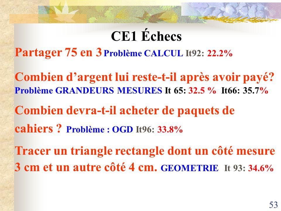 CE1 Échecs Partager 75 en 3 Problème CALCUL It92: 22.2%