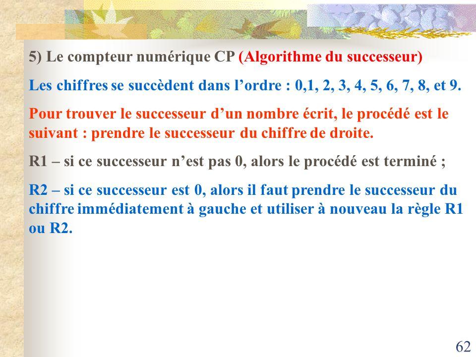 5) Le compteur numérique CP (Algorithme du successeur)