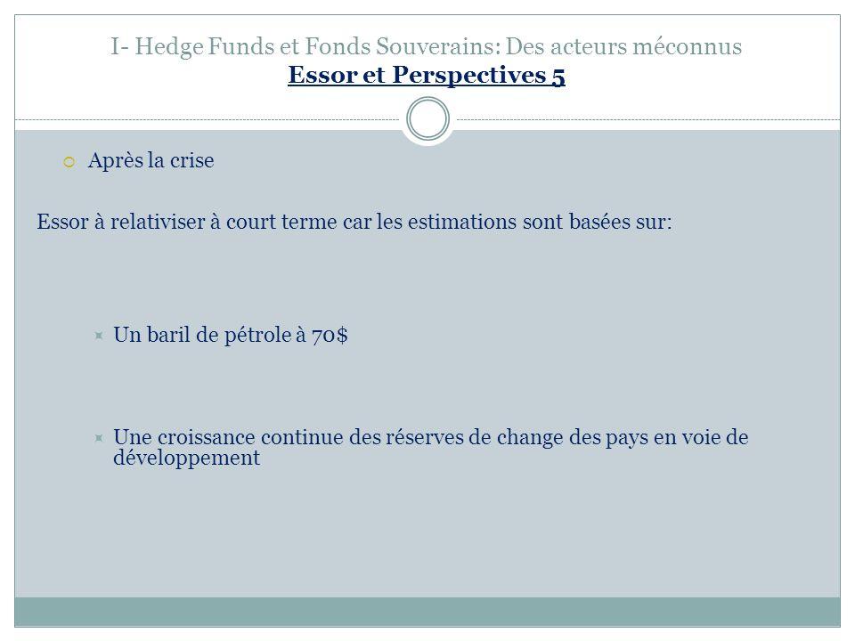 I- Hedge Funds et Fonds Souverains: Des acteurs méconnus Essor et Perspectives 5