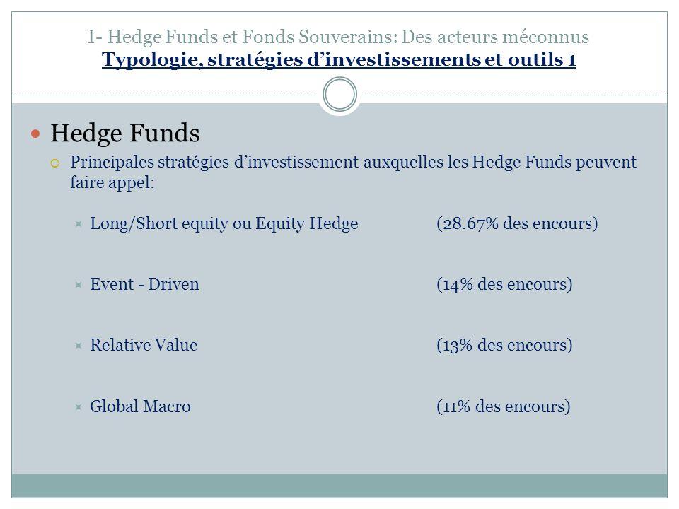 I- Hedge Funds et Fonds Souverains: Des acteurs méconnus Typologie, stratégies d'investissements et outils 1