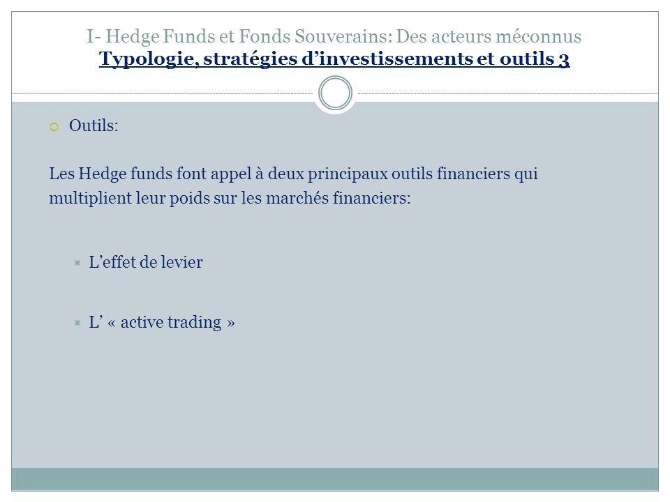 I- Hedge Funds et Fonds Souverains: Des acteurs méconnus Typologie, stratégies d'investissements et outils 3