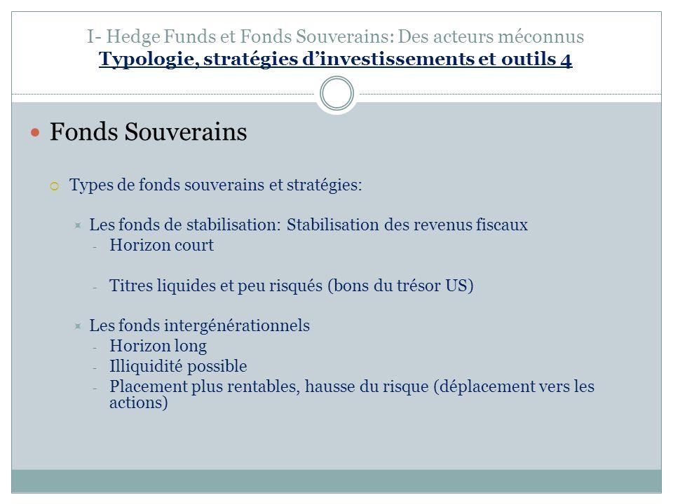 I- Hedge Funds et Fonds Souverains: Des acteurs méconnus Typologie, stratégies d'investissements et outils 4