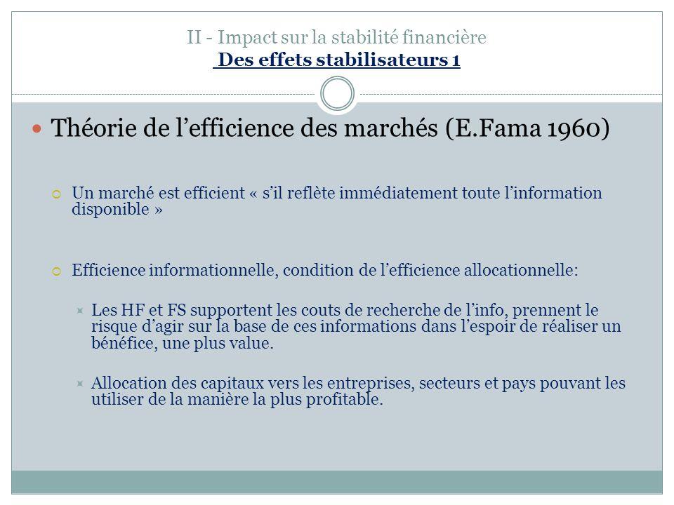 II - Impact sur la stabilité financière Des effets stabilisateurs 1