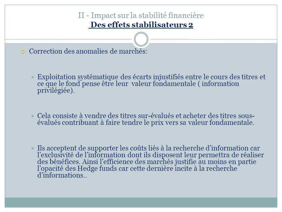 II - Impact sur la stabilité financière Des effets stabilisateurs 2