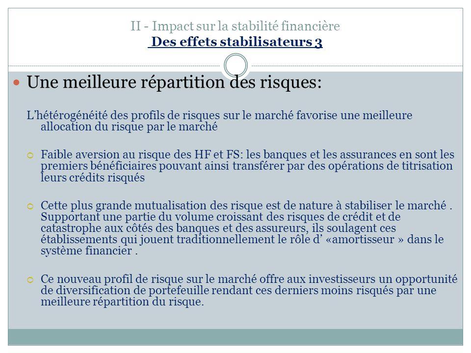 II - Impact sur la stabilité financière Des effets stabilisateurs 3