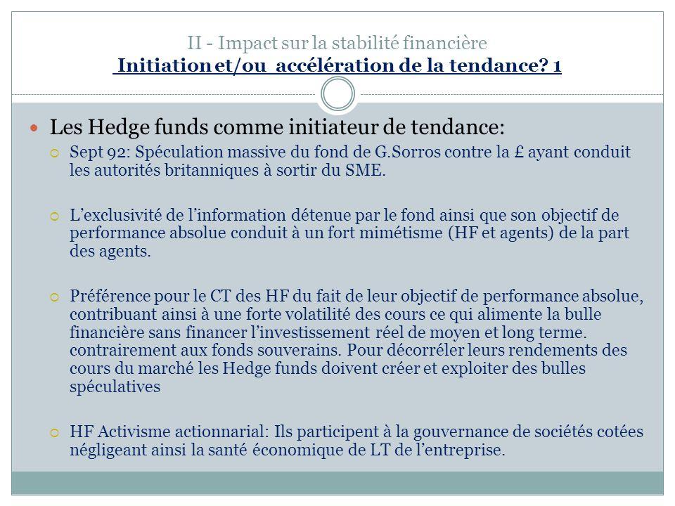 Les Hedge funds comme initiateur de tendance: