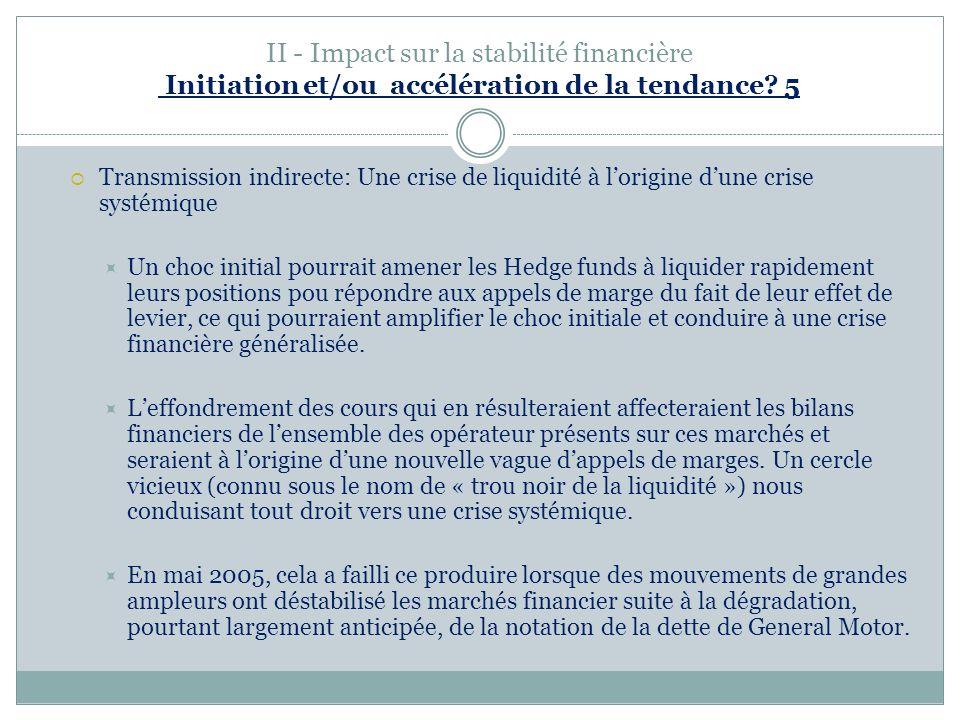 II - Impact sur la stabilité financière Initiation et/ou accélération de la tendance 5
