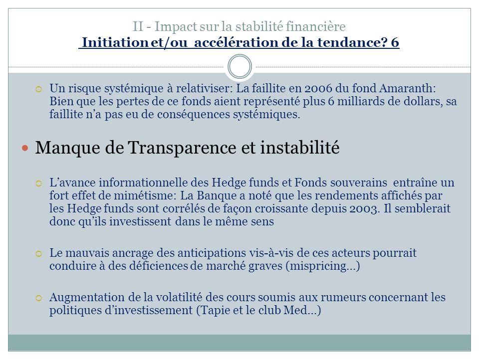 Manque de Transparence et instabilité
